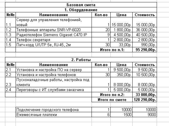 Прайс-лист на отделочные работы 2018 в Москве
