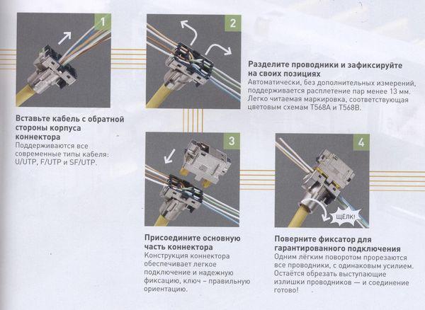 С новой Системой Кабельных Сетей Legrand второго поколения процесс обжима модуля RJ-45 стал совсем простым.