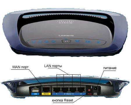 Linksys Router Png Три способа ...
